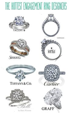 19 engagement ring diagrams that will make your life easier love top engagement rings brands d ccuart Images