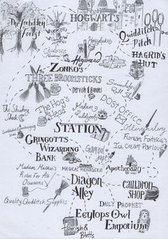 Harry Potter - map  #HarryPotter