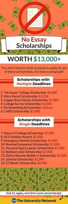 You won't have to write an essay to apply for any of these scholarships, not even a paragraph! Pin it!