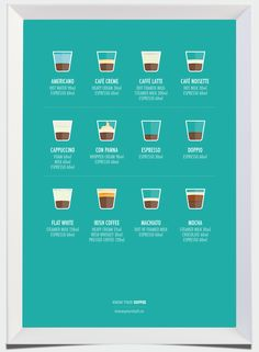 Know Your Coffee Irish Coffee, Art Series, Mochi, Knowing You, The Good Place, Good Things, Blog, Blogging