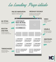 optimiser-votre-landing-page.png (2000×2200)