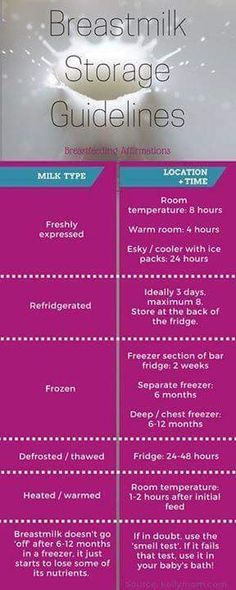 How long should you store Breastmilk? This guideline is an awesome reference
