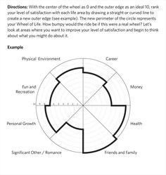 Coaching Wheel for Goal Setting