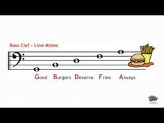 ▶ Kids Music Lesson - Line & Space Notes - Treble and Bass Clef Music Lessons For Kids, Music For Kids, Piano Lessons, Learning Music Notes, Music Education, Piano Teaching, Learning Piano, Music Worksheets, School Videos