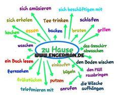 2052 Fantastiche Immagini Su Germania Lingua Tedesca