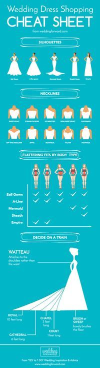 Cheat sheet of wedding dress shopping ❤ Reading about everything you need to know about bridal gowns. Choosing the right wedding dress for your body type. See more: http://www.weddingforward.com/choosing-right-wedding-dress-body-type/ #wedding #dresses #infographic