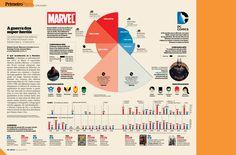 Edição 742 - A guerra dos super-heróis - versão online: http://revistaepoca.globo.com/diagrama/noticia/2012/08/guerra-dos-super-herois.html