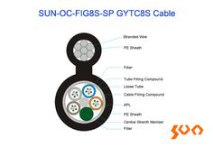 SUN-OC-FIG8S-SP GYTC8S Cable - Outdoor Cables - Sun Telecom-Fiber Optic Solutions Provider #GYTC8SCable #OutdoorCables Fiber Optic Cable, Oc, Outdoor, Outdoors, Outdoor Games