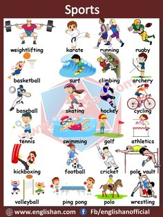 Sports Vocabulary with images and Flashcards, Learn basic English Vocabulary through English with images. Sports Vocabulary with images in English. English Speaking Skills, Learning English For Kids, English Lessons For Kids, Learn English Grammar, Kids English, English Writing Skills, English Vocabulary Words, Learn English Words, Teaching English