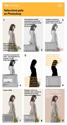 aprender photoshop cs6 tcnicas esenciales diseo y creatividad