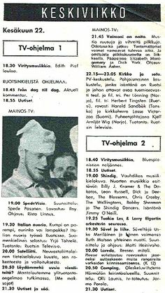 Old Ads, Teenage Years, Finland, Nostalgia, Old Things, History, Vintage, Retro, Historia