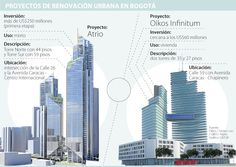 Grupo , Arpro, QBO y Oikos le apuestan a la renovación urbana de la capital del país
