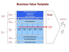 process management | Business Process Management Template