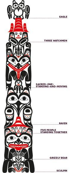 Q&A with a totem pole carver - Canadian Geographic Totem Pole Tattoo, Totem Pole Art, Le Totem, Haida Kunst, Arte Haida, Haida Art, Arte Inuit, Inuit Art, Native Canadian