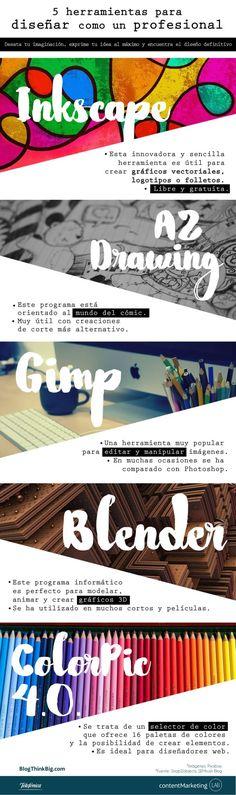 Valora este post Hola: Una infografía con5 herramientas para un Diseño Profesional. Vía Un saludo  Anuncios Relacionado