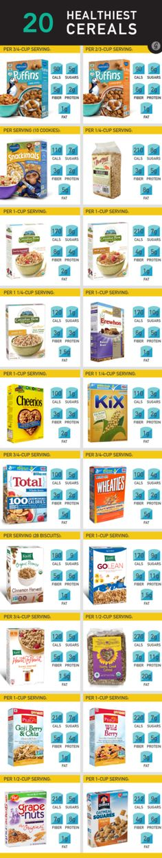 The 20 Cereals That Are Actually Healthy (and How to Pick 'Em) #cereal #breakfast #healthy