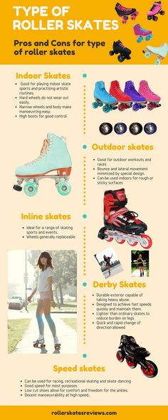 Pros and Cons for type of roller skates - infographic Roller Disco, Roller Derby, Best Roller Skates, Outdoor Roller Skates, Retro Roller Skates, Roller Skate Shoes, Quad Skates, Roller Rink, Roller Skating Rink