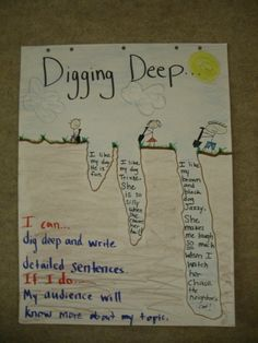Digging Deep. Great anchor chart!