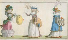 EKDuncan - My Fanciful Muse: 1787 Fashion Plates - Magasin des Modes Nouvelles
