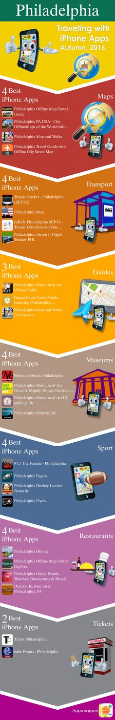 Philadelphia iPhone apps: Travel Guides, Maps, Transportation, Biking, Museums, Parking, Sport and apps for Students.