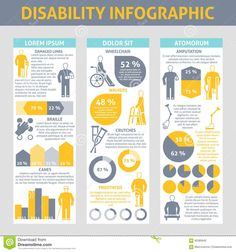 people-disabilities-infographic-set-crutches-prosthesis-braille-symbols-flat-vector-illustration-60389940.jpg (1300×1390)