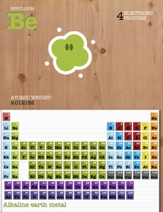 teaching kids the elements - and it's FREE