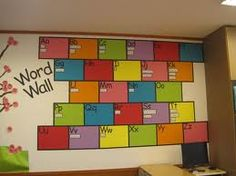 Word wall. You would need a lot of space for this one, but it is really cute!