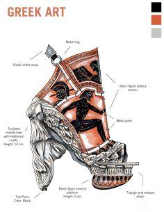 Learn Art History Through 10 Stunning Pairs Of High Fashion Heels Designer Nick Adelman We #lovedesign