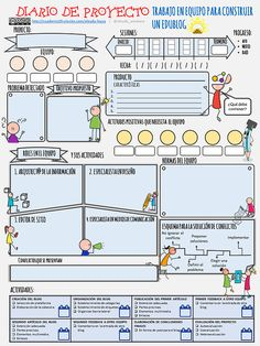 How To Learn Spanish Kids Children Flipped Classroom, Spanish Classroom, Preschool Curriculum, Teaching Activities, Thinking Strategies, Cooperative Learning, School Items, Group Work, Project Based Learning