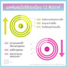 Spa, Chart
