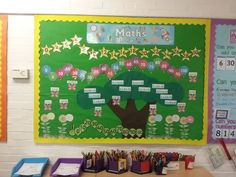 maths challenge wall, ks1 year 1, cornerstones curriculum, eyfs, foundation stage, reception classroom, display