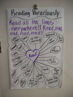 anchor+charts+for+reading   voracious reading anchor chart « 6th Grade Scott Foresman Reading ...