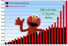 national debt elmo 2012