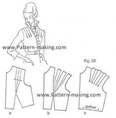 How to make multiple dart tucks at the neckline-2