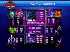 Играть интернет казино автоматы слотс на виртуальные чипы игровые автоматы с выдачей билетов