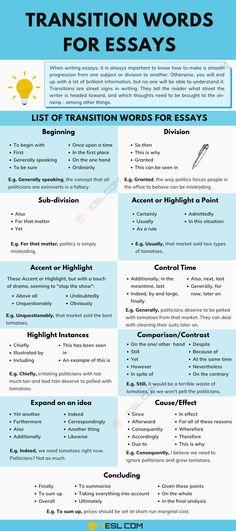 Academic Essay Writing, Persuasive Essay Topics, English Writing Skills, Essay Writing Tips, Writing Strategies, English Vocabulary, Writing Outline, Writing Words, Outline Essay