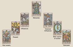 Horse Shoe tarot spread - Tarot card spreads | Choose the right tarot card spreads