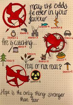 Hunger games drawings art bullet journal