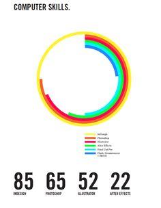 CV + Infographics by Shilka Kunhimon, via Behance