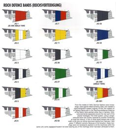 Art Luftwaffe Reich Defence Bands Reichsverteidigung mark variations