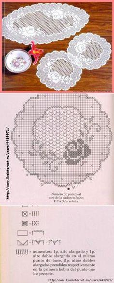 Home Decor Crochet Patterns Part 34 - Beautiful Crochet Patterns and Knitting Patterns Filet Crochet Charts, Crochet Diagram, Crochet Stitches, Crochet Lace Edging, Crochet Cross, Crochet Doilies, Vintage Crochet Patterns, Crochet Designs, Knitting Patterns