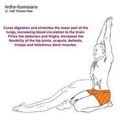 bikram yoga postures illustrated with real bodies