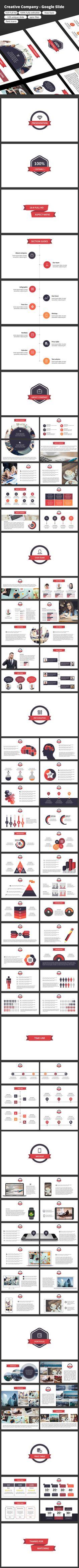 REES Business Google Slides | Presentation templates, Google and ...