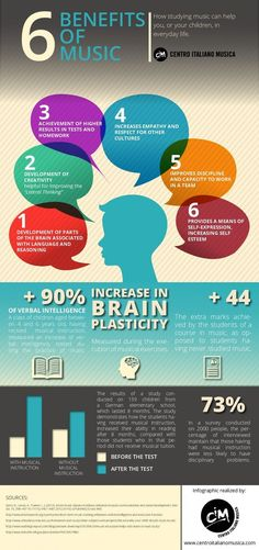 6 Benefits Of Music (Infograph)