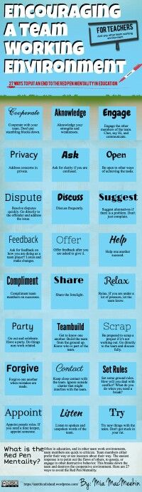Teamwork infographic. Mia's web address is at bottom of these. Her site is terrific!