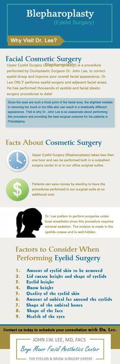 13 Best Female Blepharoplasty images in 2014 | Surgery