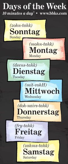 More Swahili vocabulary – learn how to say the days of the week! Days of the week in German Most used German words German Language Learning, Language Study, French Language, Chinese Language, Japanese Language, Spanish Language, German Grammar, German Words, Study German