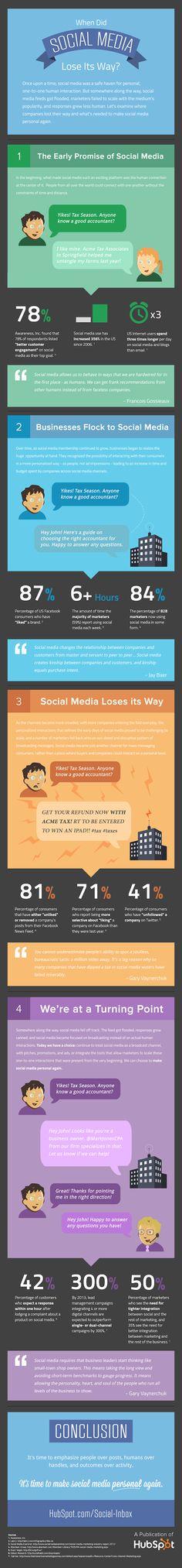 When Did #SocialMedia Lose Its Way? [#Infographic]