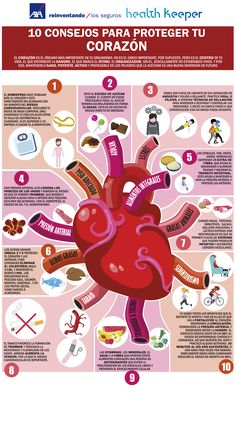 Medicine Notes, Medicine Student, Herbal Medicine, Heart Circulation, Cardiac Nursing, Ayurvedic Recipes, Health And Fitness Apps, Science Notes, Medical Anatomy