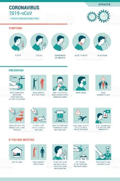 Find Coronavirus Infographic Symptoms Prevention Tips stock images in HD and millions of other royalty-free stock photos, illustrations and vectors in the Shutterstock collection. How To Protect Yourself, Free Vector Graphics, Hand Illustration, A 17, Health And Safety, Clipart, How To Stay Healthy, Medical, Stay Safe